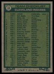 1977 Topps #18   -  Frank Robinson Indians Team Checklist Back Thumbnail