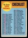1963 Topps #431 B Checklist 6  Front Thumbnail