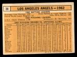 1963 Topps #39 *YEL*  Angels Team Back Thumbnail