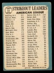 1965 Topps #11   -  Dean Chance / Al Downing / Camilo Pascual AL Strikeout Leaders Back Thumbnail