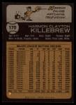 1973 Topps #170   Harmon Killebrew Back Thumbnail
