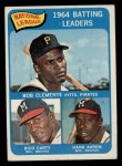 1965 Topps #2   -  Hank Aaron / Rico Carty / Roberto Clemente NL Batting Leaders Front Thumbnail