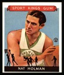 1933 Sport Kings Reprints #3  Nat Holman   Front Thumbnail