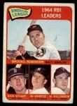 1965 Topps #5   -  Harmon Killebrew / Mickey Mantle / Brooks Robinson / Dick Stuart AL RBI Leaders Front Thumbnail