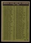 1961 Topps #44   -  Rocky Colavito / Jim Lemon / Mickey Mantle / Roger Maris AL HR Leaders Back Thumbnail