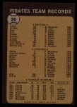1973 Topps #26  Pirates Team  Back Thumbnail