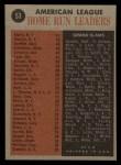 1962 Topps #53   -  Roger Maris / Mickey Mantle / Jim Gentile / Harmon Killebrew AL HR Leaders Back Thumbnail