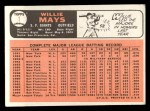 1966 Topps #1  Willie Mays  Back Thumbnail