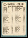 1965 Topps #2   -  Hank Aaron / Rico Carty / Roberto Clemente NL Batting Leaders Back Thumbnail