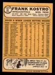 1968 Topps #44  Frank Kostro  Back Thumbnail