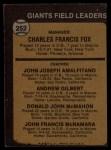 1973 Topps #252 ORG Giants Field Leaders  -  Charlie Fox / Joe Amalfitano / Andy Gilbert / Don McMahon / John McNamara Back Thumbnail