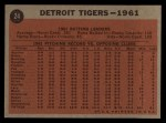 1962 Topps #24  Tigers Team  Back Thumbnail