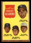 1962 Topps #60  1961 NL Strikeout Leaders  -  Sandy Koufax / Stan Williams / Don Drysdale / Jim O'Toole Front Thumbnail