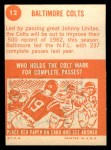 1963 Topps #12  Colts Team  Back Thumbnail