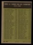 1961 Topps #46  1960 AL ERA Leaders  -  Jim Bunning / Frank Baumann / Hal Brown / Art Ditmar Back Thumbnail