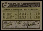 1961 Topps #462  Lou Klimchock  Back Thumbnail