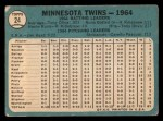 1965 Topps #24  Twins Team  Back Thumbnail
