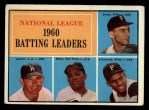 1961 Topps #41  1960 NL Batting Leaders  -  Roberto Clemente / Dick Groat / Norm Larker / Willie Mays Front Thumbnail