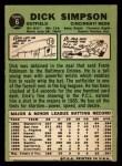 1967 Topps #6   Dick Simpson Back Thumbnail