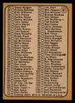 1968 Topps #67 C Checklist 1  -  Jim Kaat Back Thumbnail