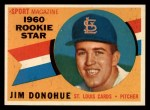 1960 Topps #124  Rookie Stars  -  Jim Donohue Front Thumbnail