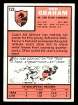 1966 Topps #123  Kenny Graham  Back Thumbnail