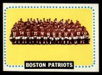 1964 Topps #21   Boston Patriots Front Thumbnail