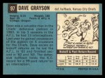 1964 Topps #97   Dave Grayson Back Thumbnail