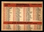 1959 Topps #510  Yankees Team Checklist  Back Thumbnail