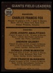 1973 Topps #252 ORG Giants Field Leaders  -  Charlie Fox / Joe Amalfitano / Andy Gilbert / Don McMahon / John McNamara Back Thumbnail
