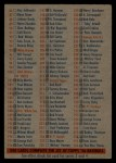 1956 Topps #0    Checklist Series 1/3 Back Thumbnail