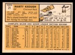 1963 Topps #21 COR  Marty Keough Back Thumbnail