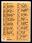 1963 Topps #274 B Checklist 4  Back Thumbnail