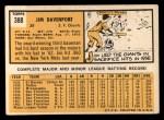 1963 Topps #388 A  Jim Davenport Back Thumbnail