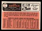 1966 Topps #45  Jim Gentile  Back Thumbnail