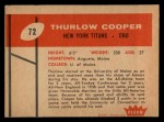 1960 Fleer #72  Thurlow Cooper  Back Thumbnail