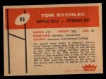 1960 Fleer #85   Tom Rychlec Back Thumbnail