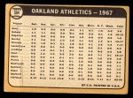 1968 #554   Athletics Team Back Thumbnail