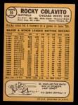 1968 Topps #99  Rocky Colavito  Back Thumbnail