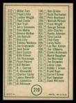 1968 Topps #219 GRN Checklist  Back Thumbnail