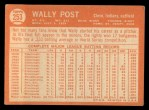1964 Topps #253   Wally Post Back Thumbnail