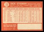 1964 Topps #245   Dick Stigman Back Thumbnail