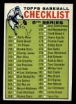 1964 Topps #362   Checklist 5 Front Thumbnail