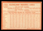 1964 Topps #172  Indians Team  Back Thumbnail