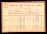 1964 Topps #151 COR Athletics Team  Back Thumbnail