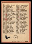 1969 Topps #504  Checklist 6  -  Brooks Robinson Back Thumbnail