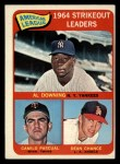 1965 Topps #11  1964 AL Strikeout Leaders  -  Dean Chance / Al Downing / Camilo Pascual Front Thumbnail