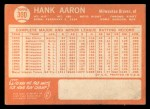 1964 Topps #300   Hank Aaron Back Thumbnail