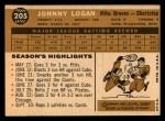 1960 Topps #205   Johnny Logan Back Thumbnail