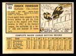 1963 Topps #103   Chuck Essegian Back Thumbnail